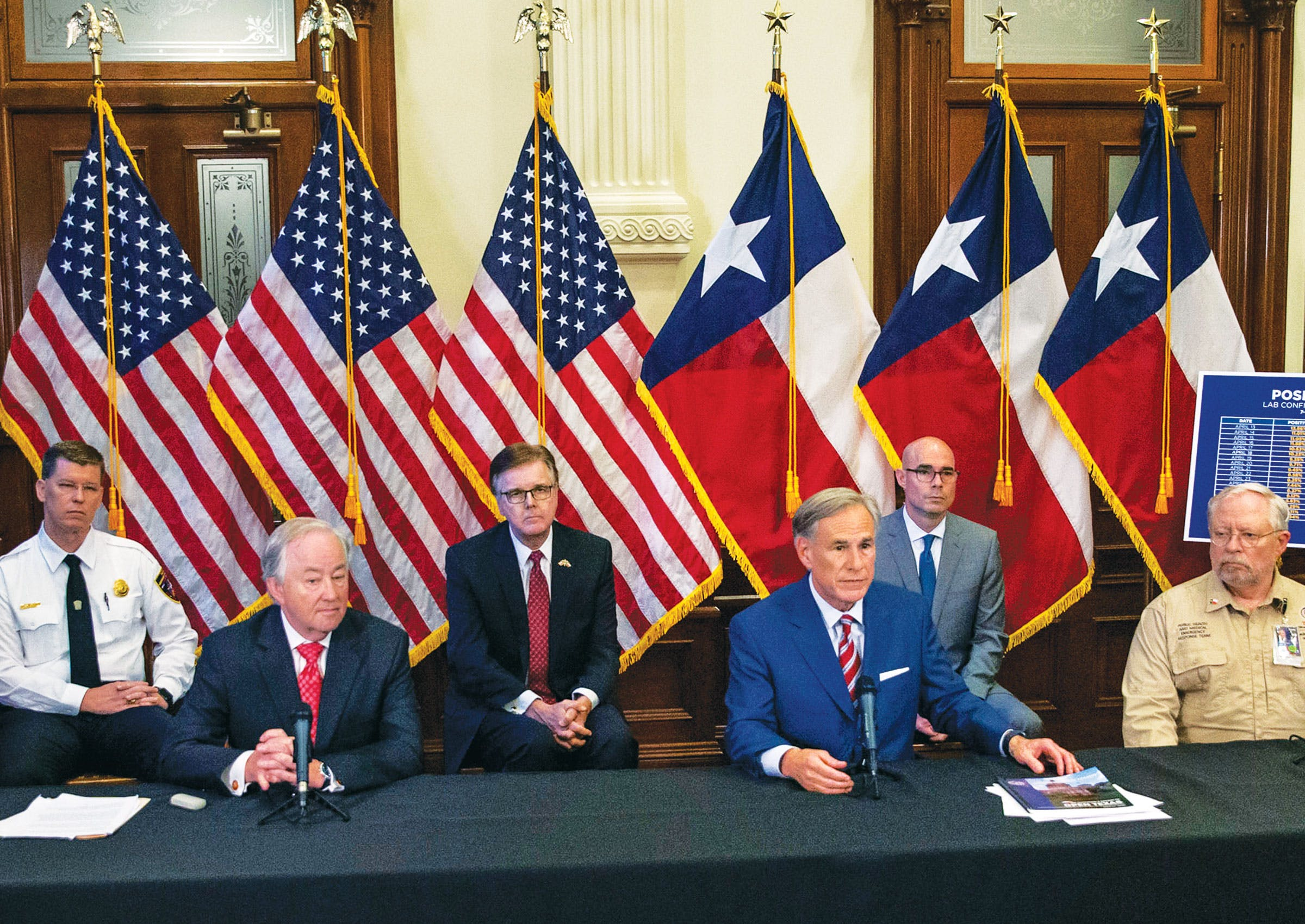 Texas Governor Wants A Constitutional Convention, Destroying America In 3… 2… 1…