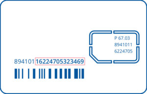 sim number
